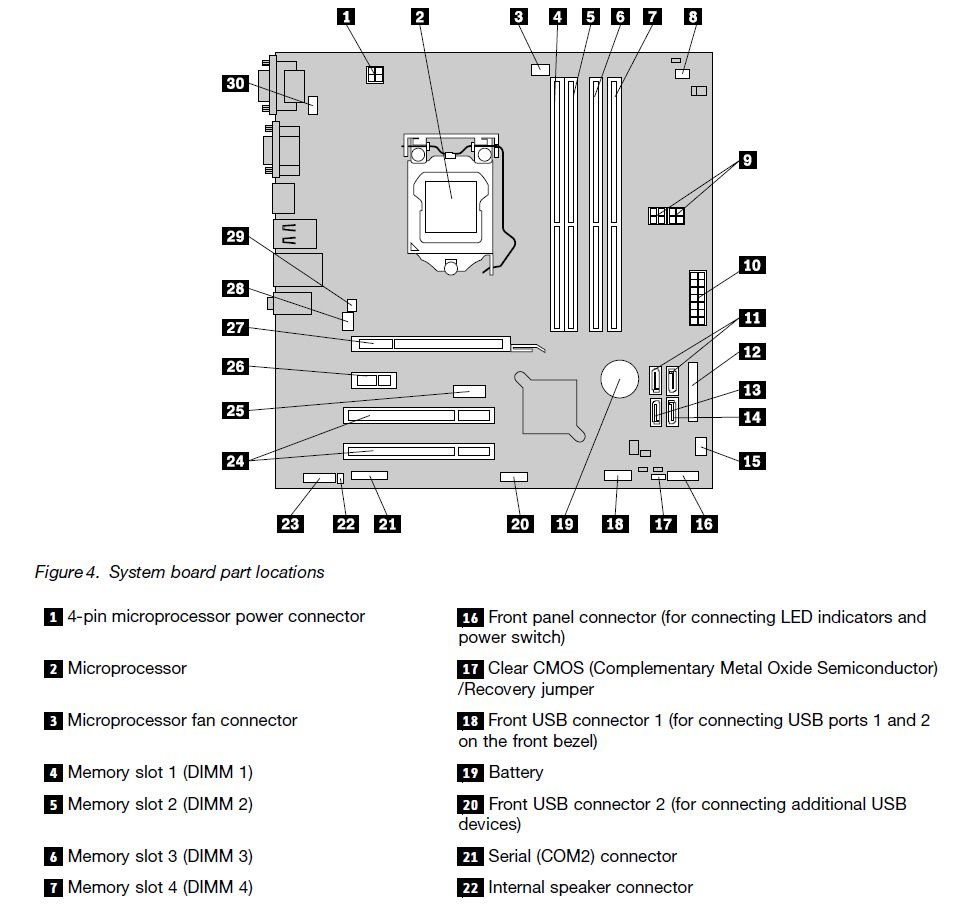 Manual motherboard lenovo is6xm Driver Update: