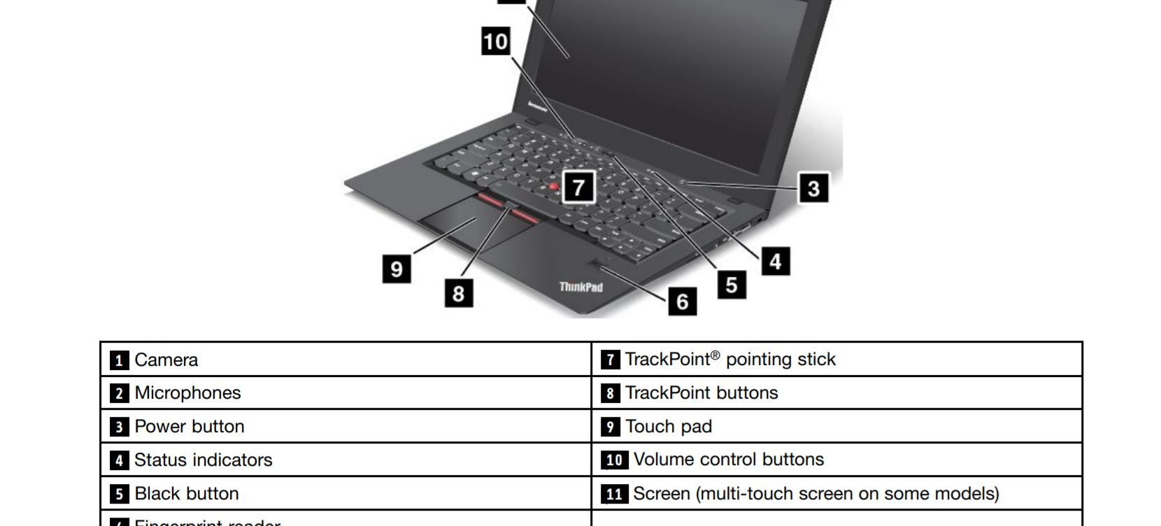 Mute Mic On Lenovo Thinkpad