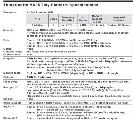 Thinkcentre M625q 10tf Entry Level Chip Amd A9 9420e 1 8 Ghz Upgrade Question English Community